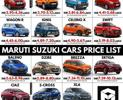 Hidden Solutions To Suzuki Cars Up For Sale Revealed